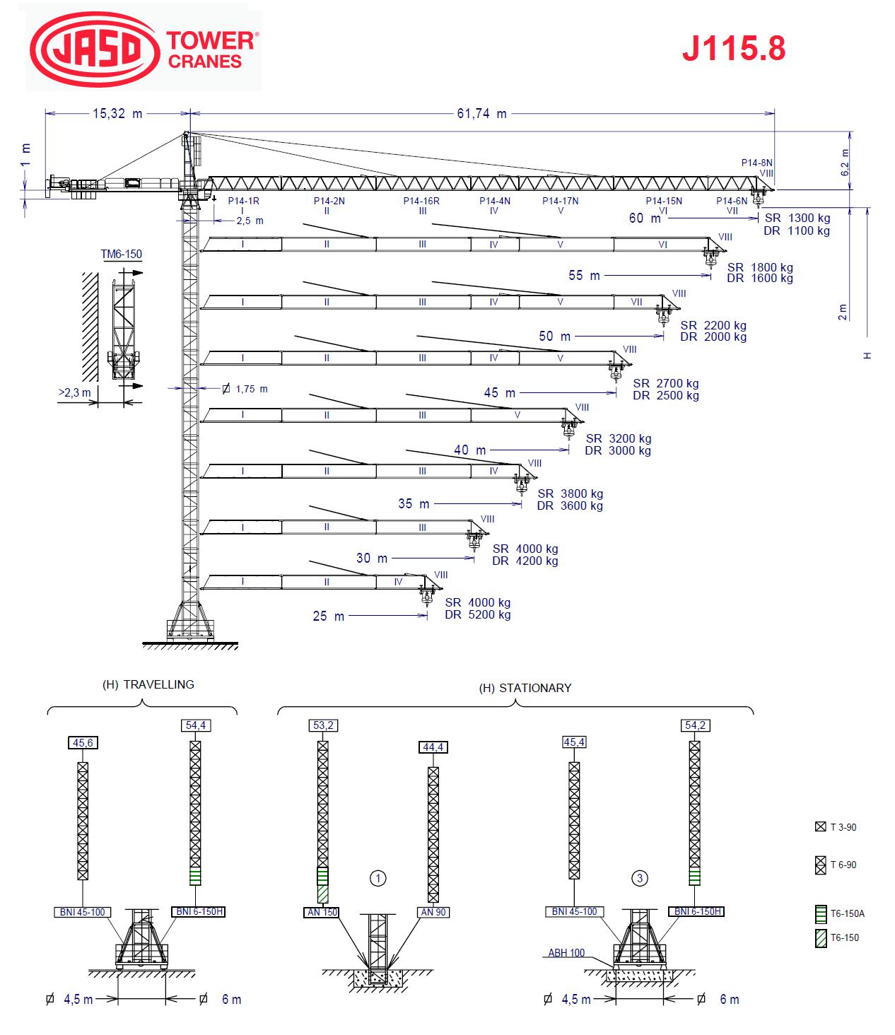 Башенный кран JASO 115.8
