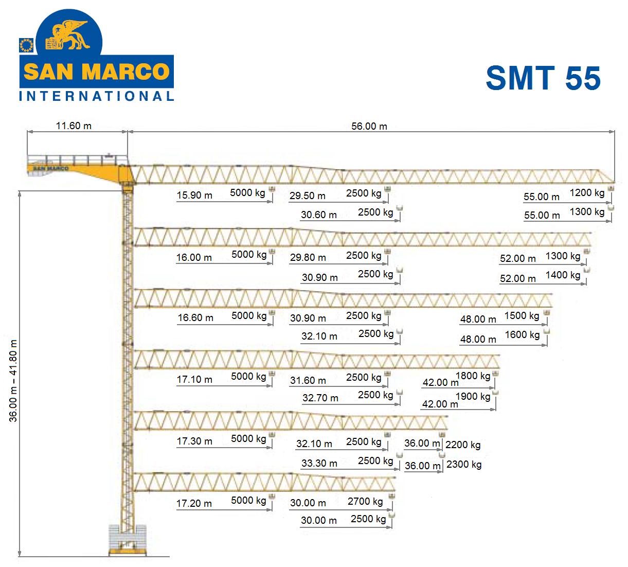 Башенный кран SanMarco SMT-55